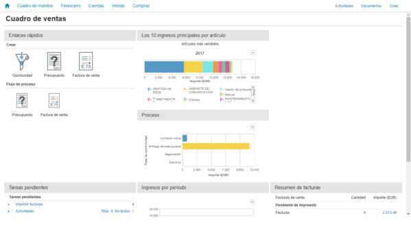 Exact Online | Software CRM en la nube | Málaga